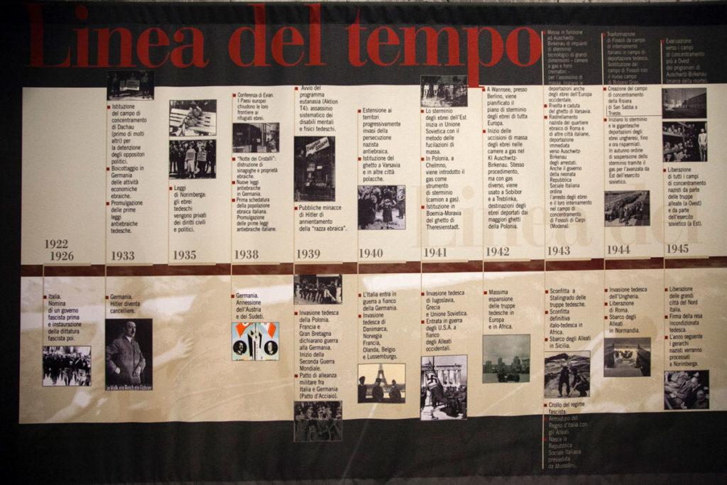 Tappe della violenza e deportazione degli Ebrei - Memoriale Shoah Milano
